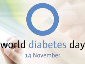 Another way to look at Diabetes